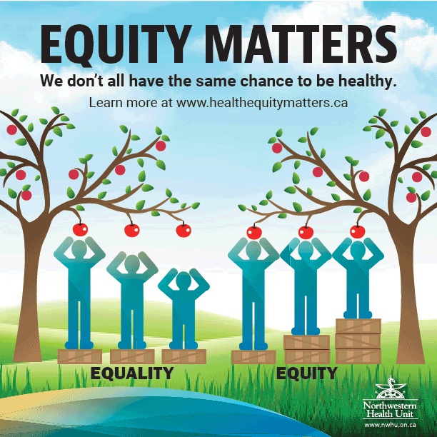 "This is an image that displays the difference between equity and equality. For equality, it shows three people, of different heights, on a single box; only one can reach an apple on a tree. For equiity, it shows the same three people with varying number of boxes all able to reach an apple. The text says, ""Equity Matters: We don't all have the same change to be health"""